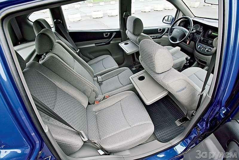 Тест Chevrolet Rezzo, Fiat Doblo, Skoda Roomster. Квадратные метры— фото 70462