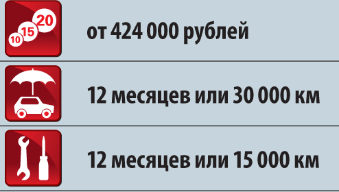 chniva