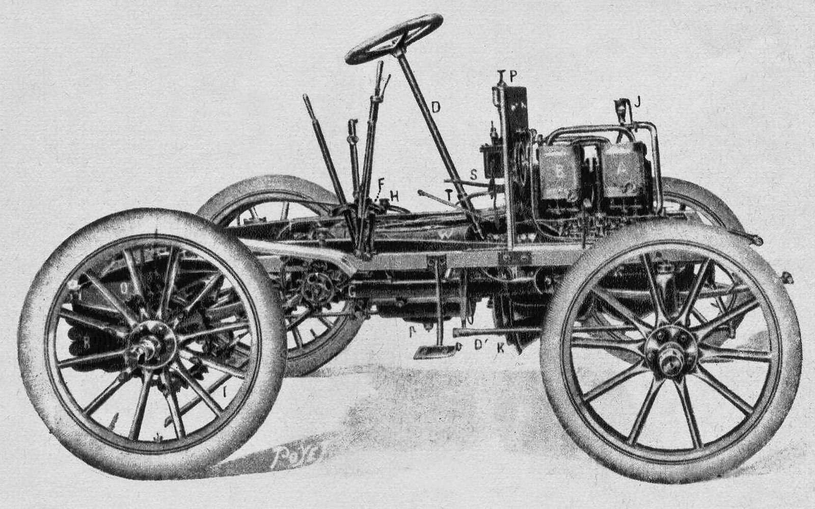 Изобретения века: автомобили— подростки иакселераты— фото 704015