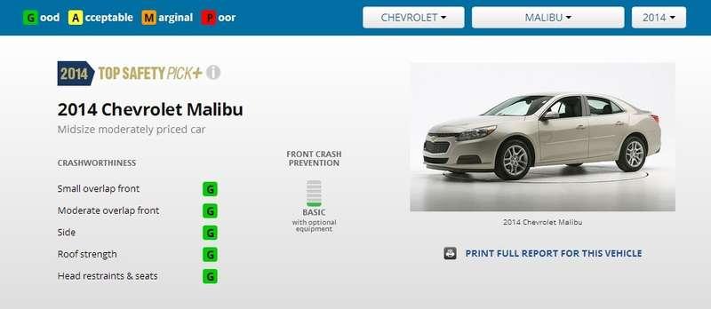 Nissan Rogue/Qashqai, Audi A3и Chevrolet Malibu заслужили высший рейтинг IIHS