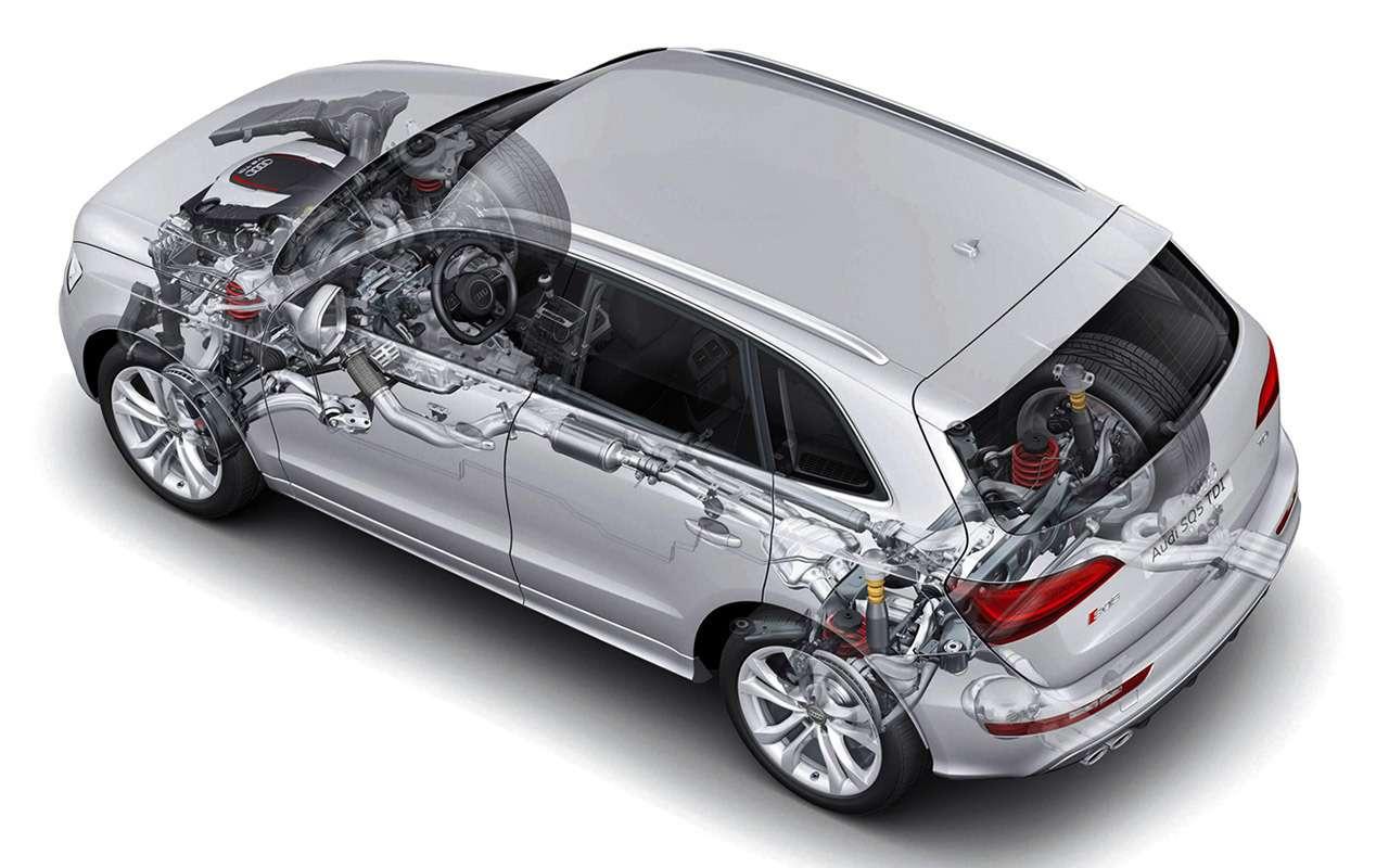 Audi Q5(2008-2017): все его проблемы— фото 1269523