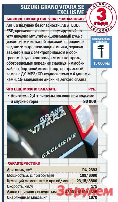 «Сузуки-Гранд-Витара-2,4-АТ-JLX-E-SE-Эксклюзив», от 1 179 000 руб., КАР от 8,53 руб./км