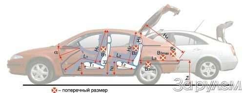 Тест Nissan Primera, Renault Laguna. Пробы нафотогеничность.— фото 29406
