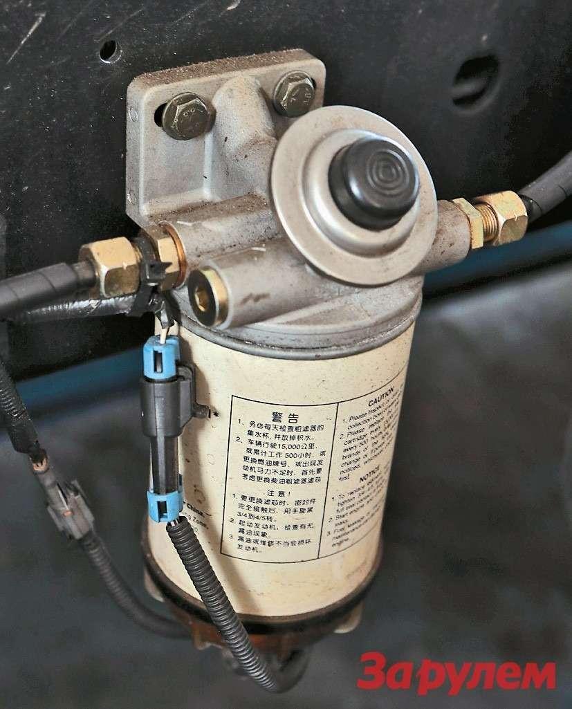 Фильтр-сепаратор убережет топливную аппаратуру отпопавшей воды