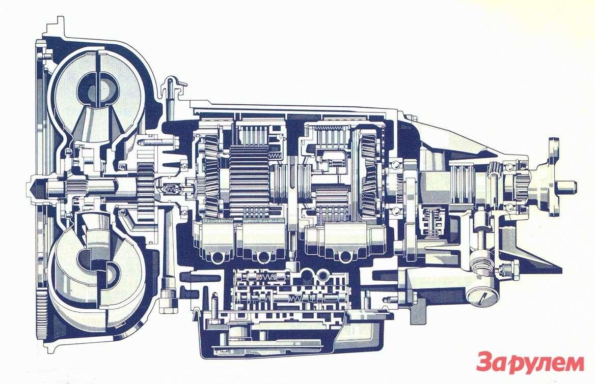 Гидротрансформатор вавтоматических трансмиссиях Mercedes-Benz появился в1972 году. Такие трансмиссии устанавливали наS-класс (W116) инародстеры SL (R107)