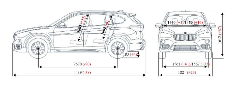 Размеры X1