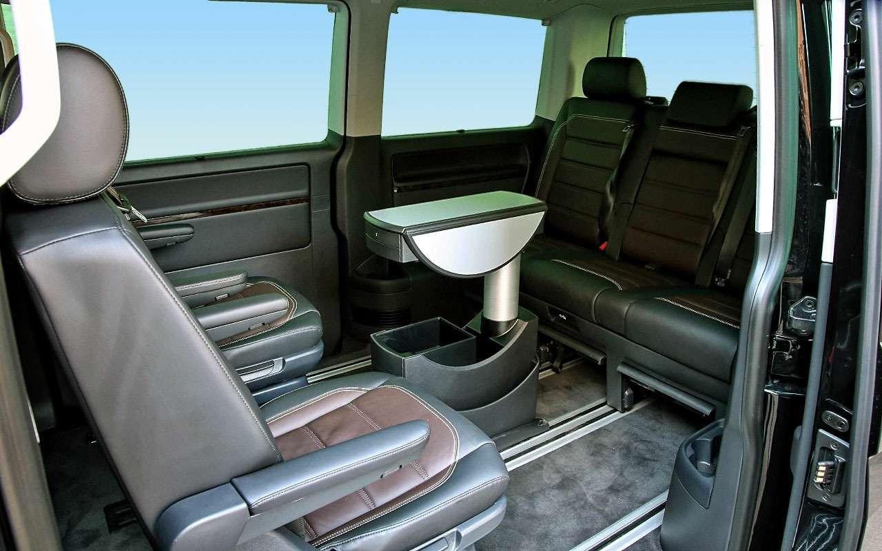 Отпуск зарулем— наминивэне Volkswagen Multivan вФинляндию— фото 791123