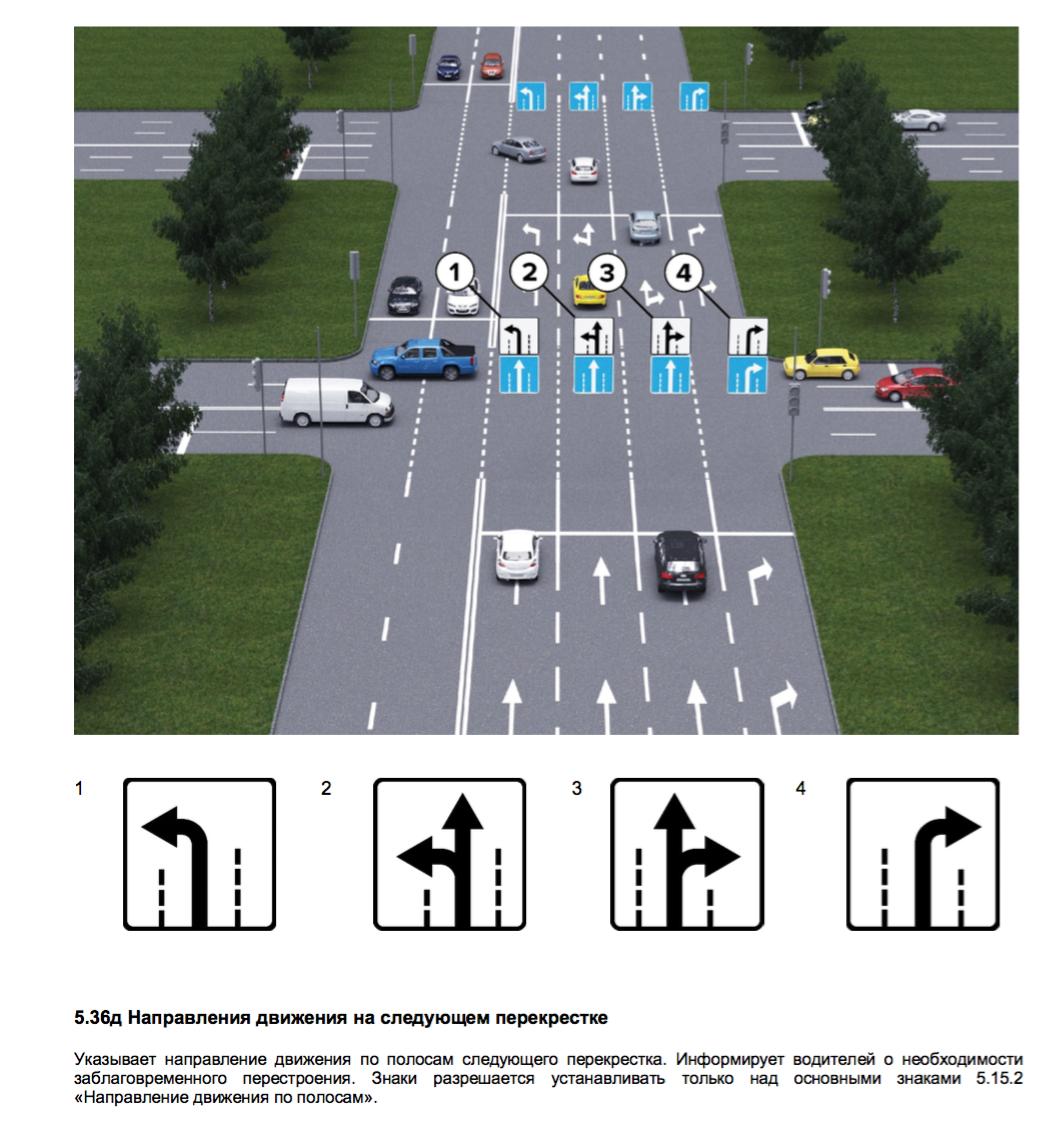 Десятки новых дорожных знаков: запомните ихвсе— фото 826331