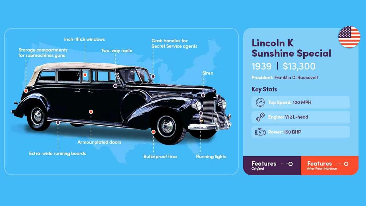 Лимузины президентов США: Зверь, автобус и13см брони— фото 1197711