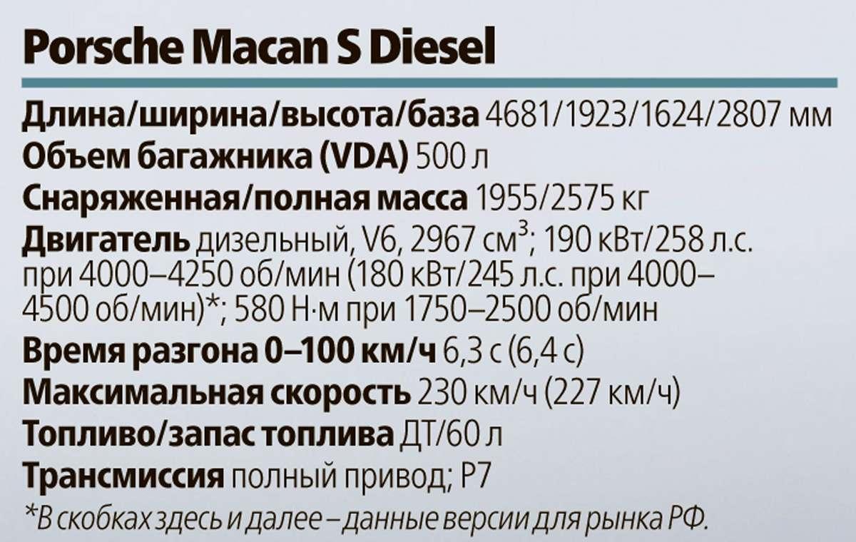Дизельный Porsche Macan S: heavy fuel— фото 598463