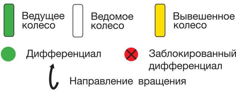 2-uslovn-Zalacha-diff-CP-222