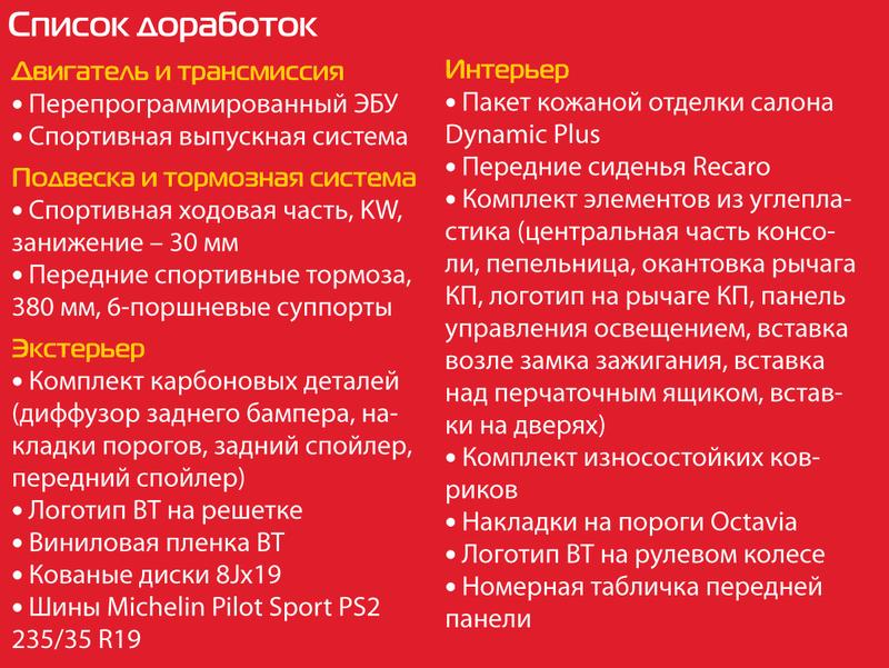 Skoda Octavia BT