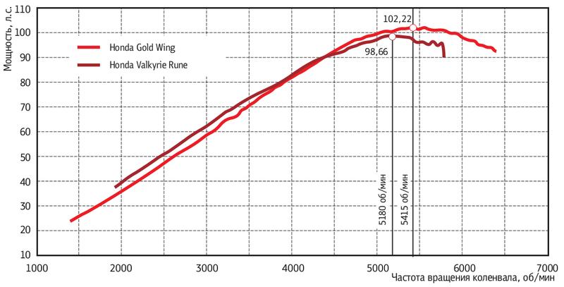 graph-4-no_copyright