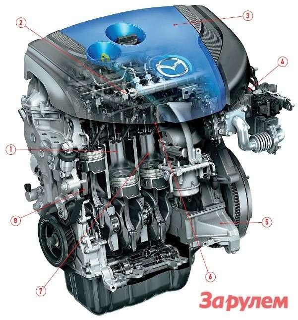 Дизельный двигатель «Скайэктив-D»