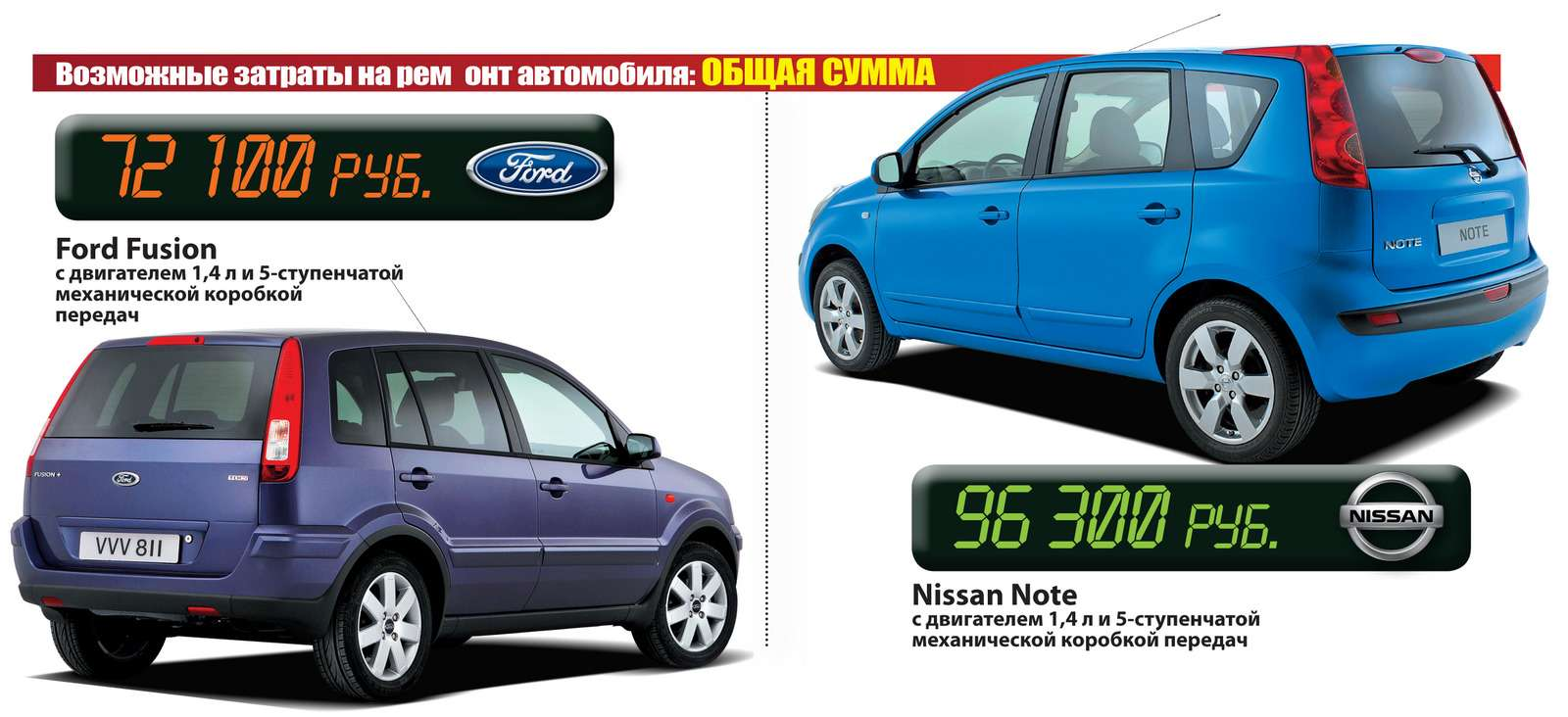 Ford Fusion иNissan Note