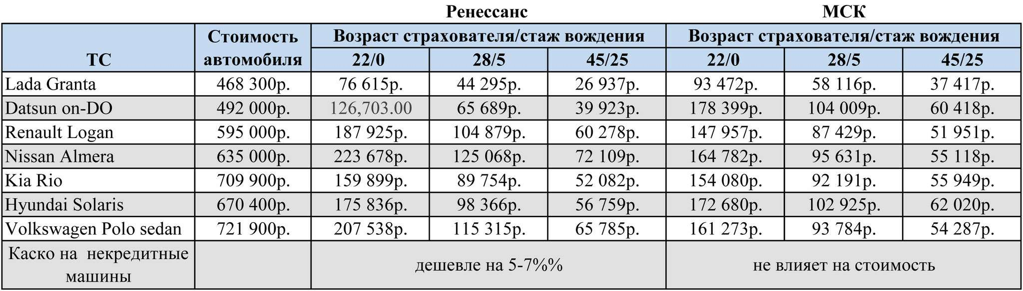 Ренесанс_МСК