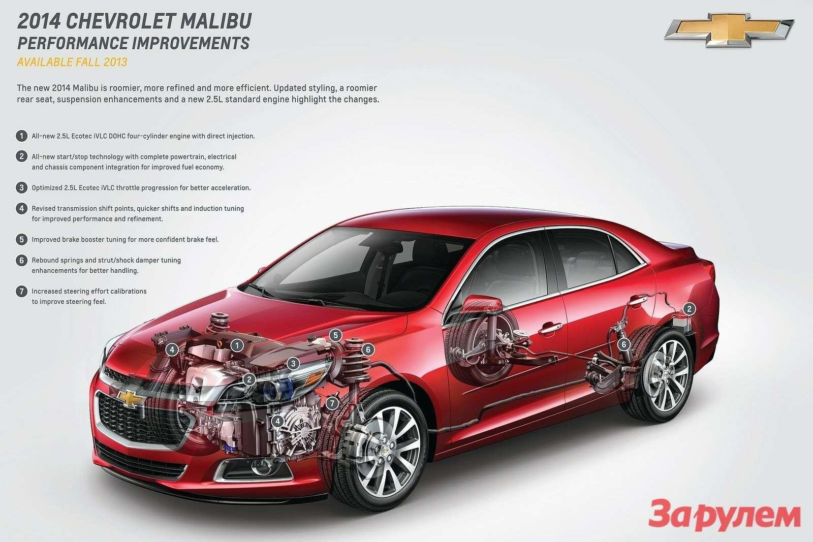 Chevrolet Malibu 2014 1600x1200 wallpaper 08
