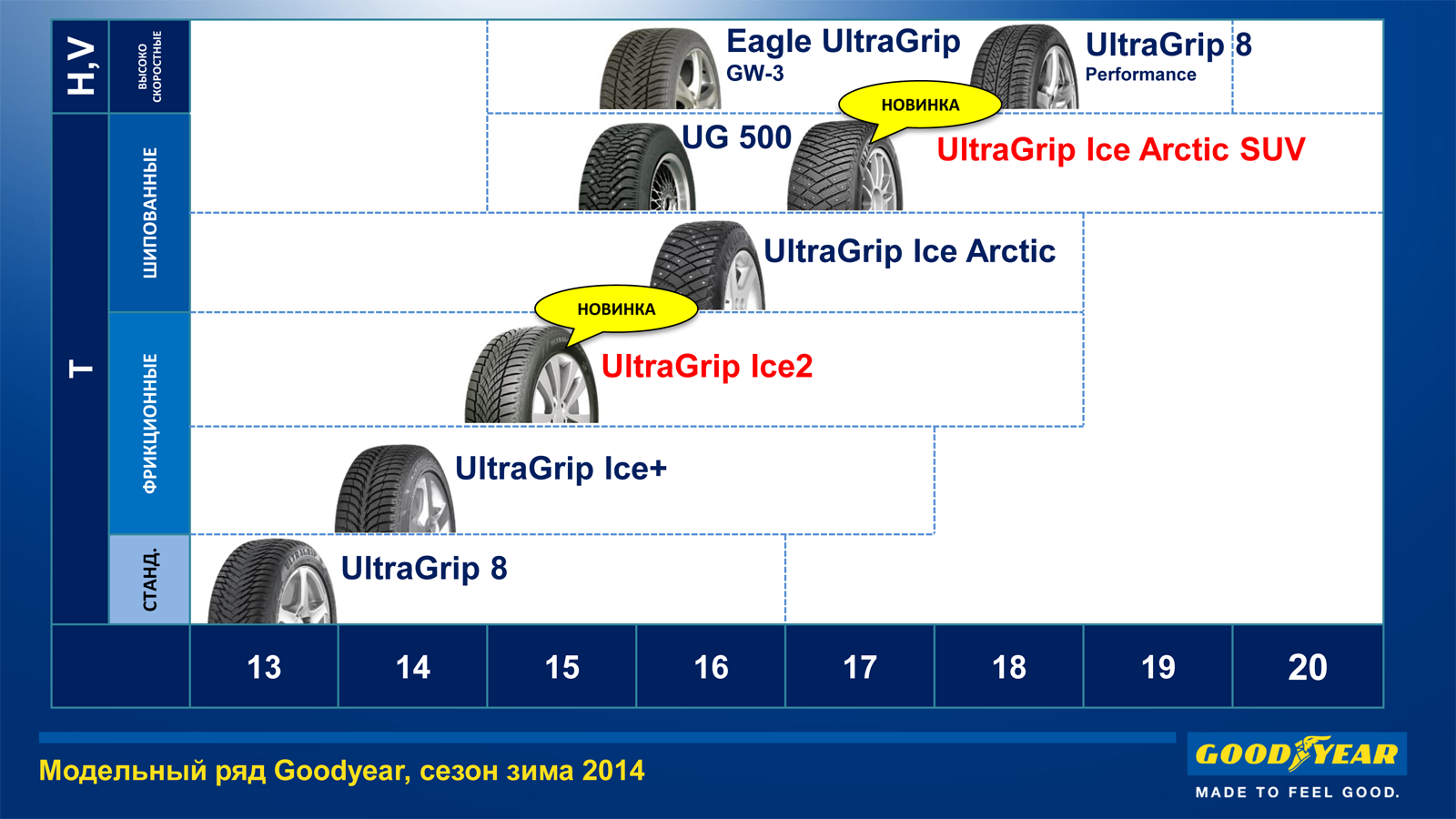 no_copyright_ line UG Ice 2 и UG Ice Arctic SUV 8t