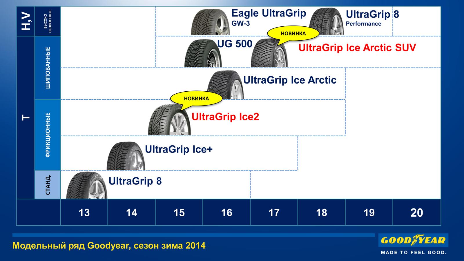 no_copyright_ line UGIce 2и UGIce Arctic SUV 8t