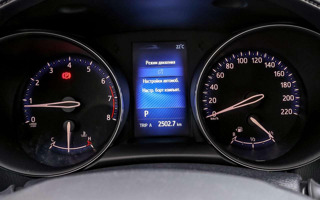 Большой тест стиляг: Toyota C-HR, Citroen C3Aircross иновый Kia Soul— фото 990481