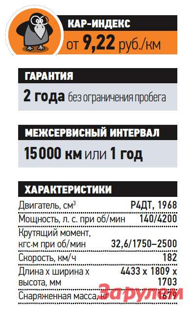 «Фольксваген-Тигуан-Трек&Стиль-2,0TDI», от1323000 руб., КАР от9,22 руб./км
