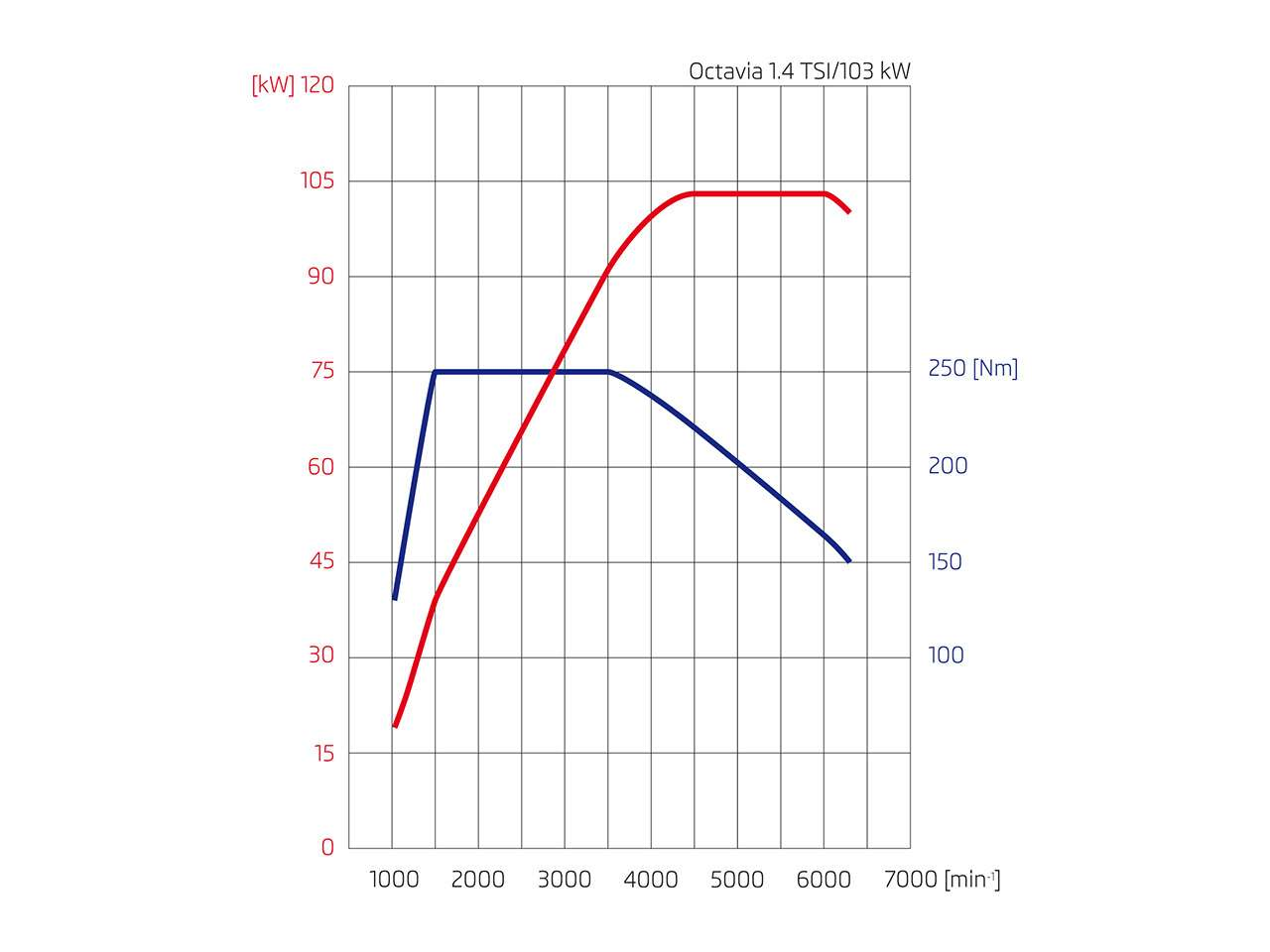 Атмосферный или стурбонаддувом— какой мотор лучше?— фото 819084