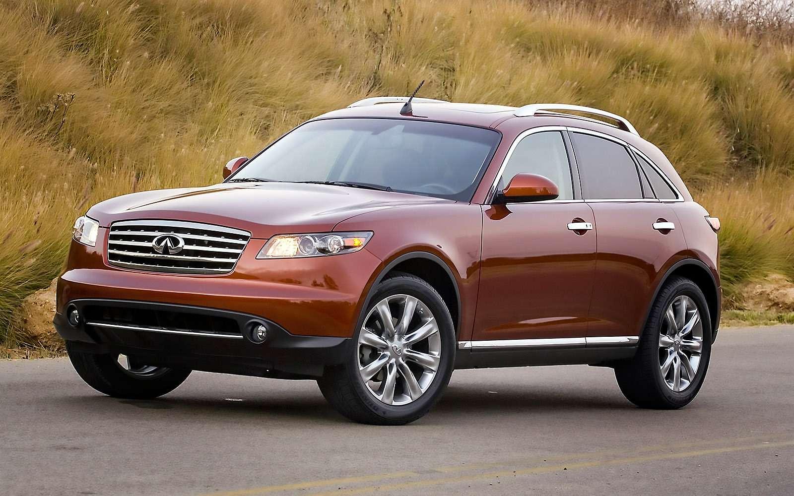 Новый Hyundai Tucson против подержанного премиума— фото 622936