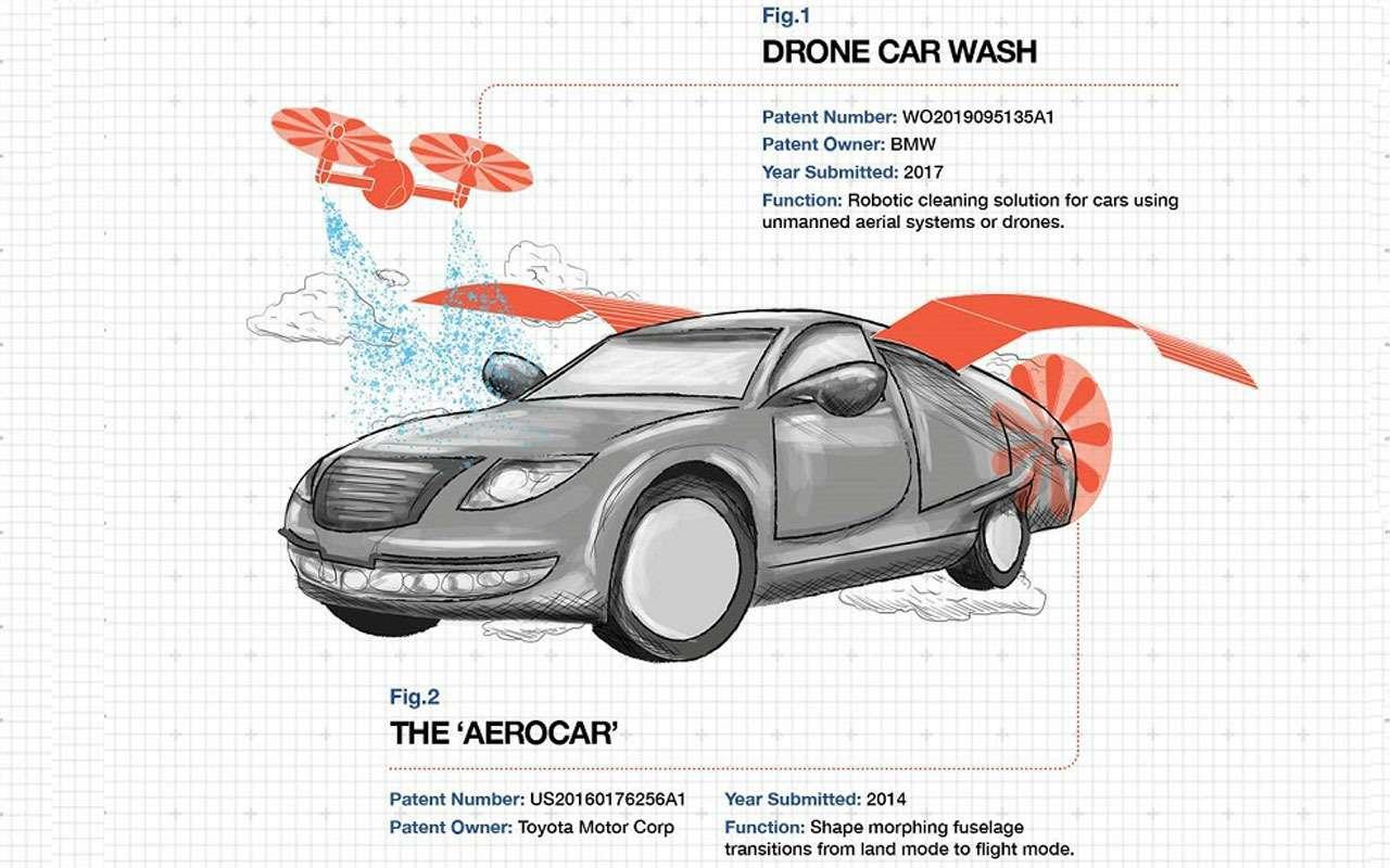 Липкая машина, мойщики-дроны, растущий хвост— странные патенты Toyota, BMW, Google— фото 1102229