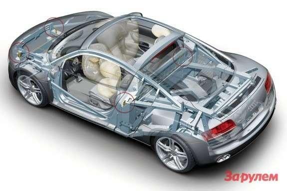 Audi R8body structure 2