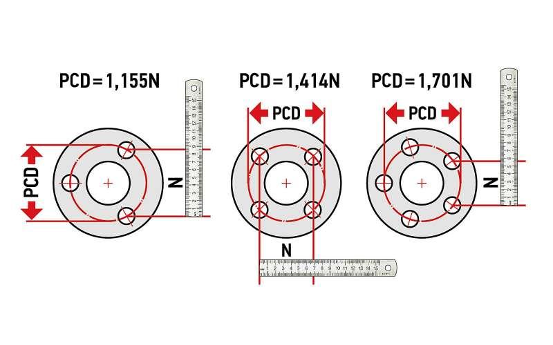 PCDколесного диска