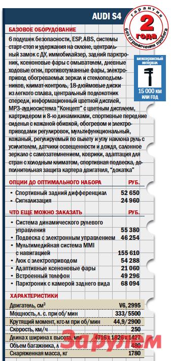 «Ауди-S4», от 2 500 000 руб., КАР от 22,08 руб./км