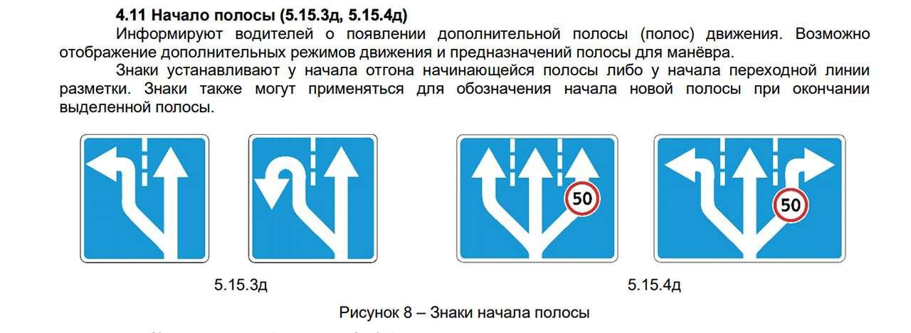Десятки новых дорожных знаков: запомните ихвсе— фото 826292