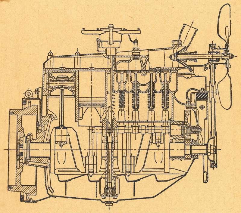 Продольный разрез четырехцилиндрового мотора М-1.