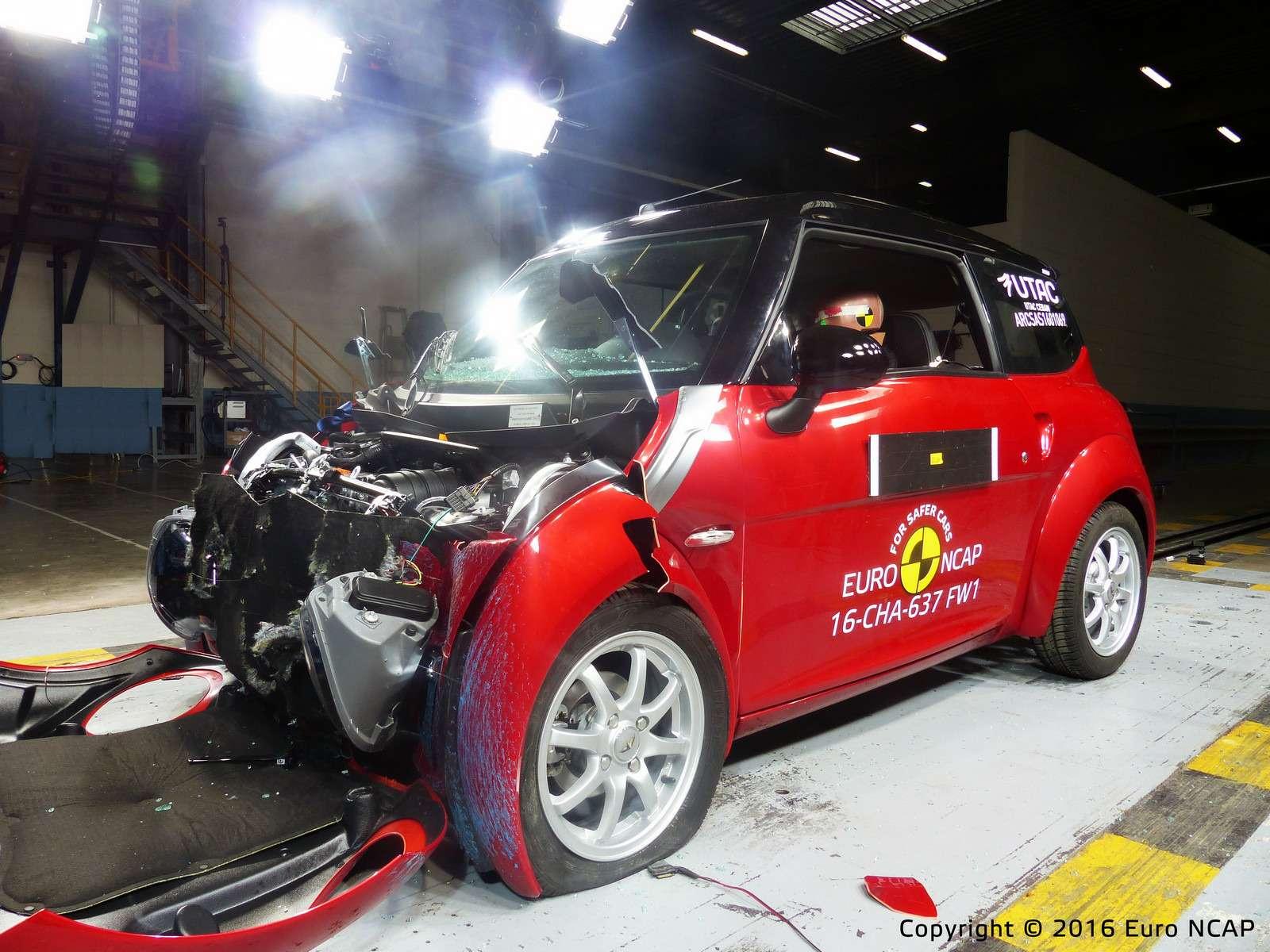 Euro NCAP огласил ужасающие результаты краш-тестов тяжелых квадроциклов— фото 573079