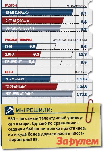 «Вольво-V60», от1176000 руб., КАР от9,81 руб./км