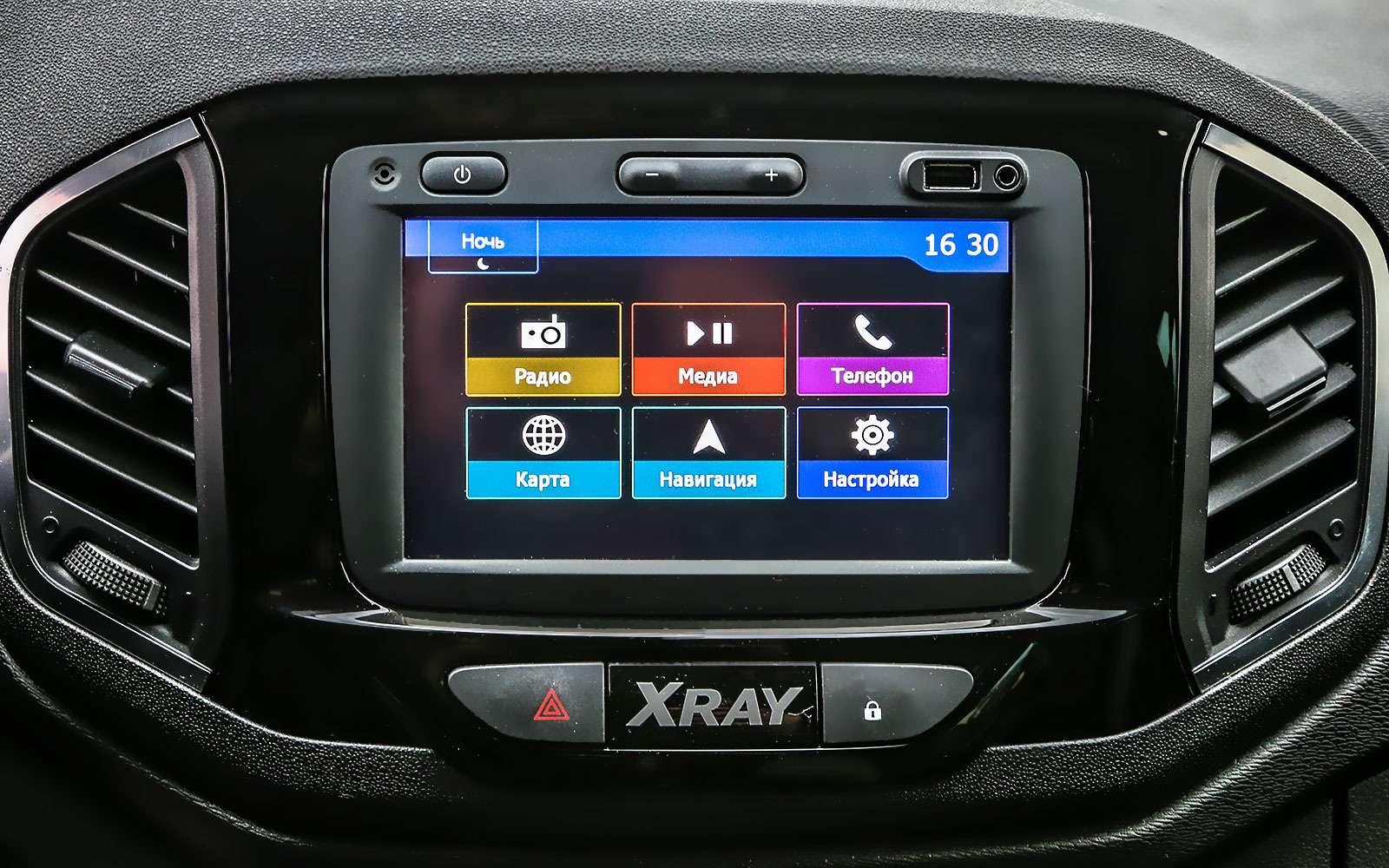 Lada XRAY: выбираем оптимальную комплектацию— фото 798509