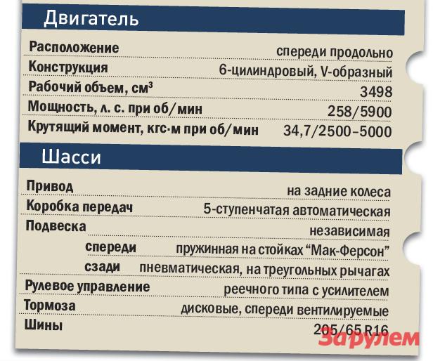 «Мерседес-Бенц-Виано», от 1 830 000 руб., КАР от 13,93 руб./км