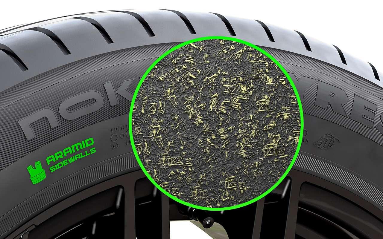 Новые шины  Nokian— тест натреке инагравии— фото 850783