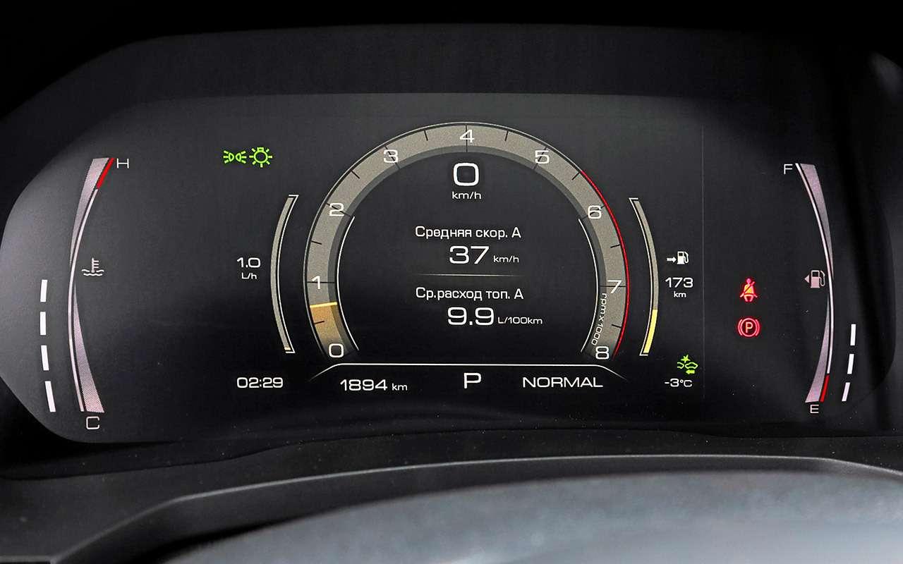 Кросс-купе изКитая, Франции иЯпонии: большой тест «Зарулем»— фото 1079508