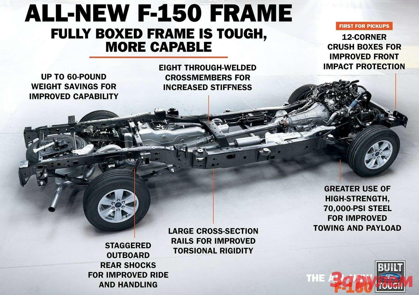 Ford-F-150_2015_1600x1200_wallpaper_21