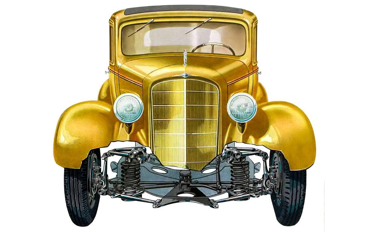 ЗИС‑101: изчего сделали первый советский лимузин— фото 935288