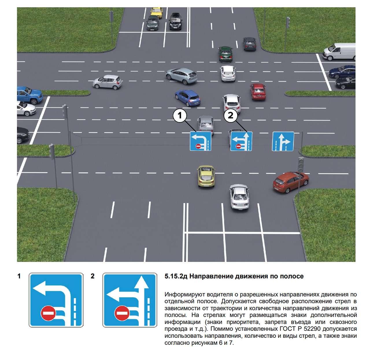 Десятки новых дорожных знаков: запомните ихвсе— фото 826298