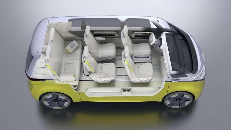 Volkswagen I.D.Buzz: между хиппи ихипстерами
