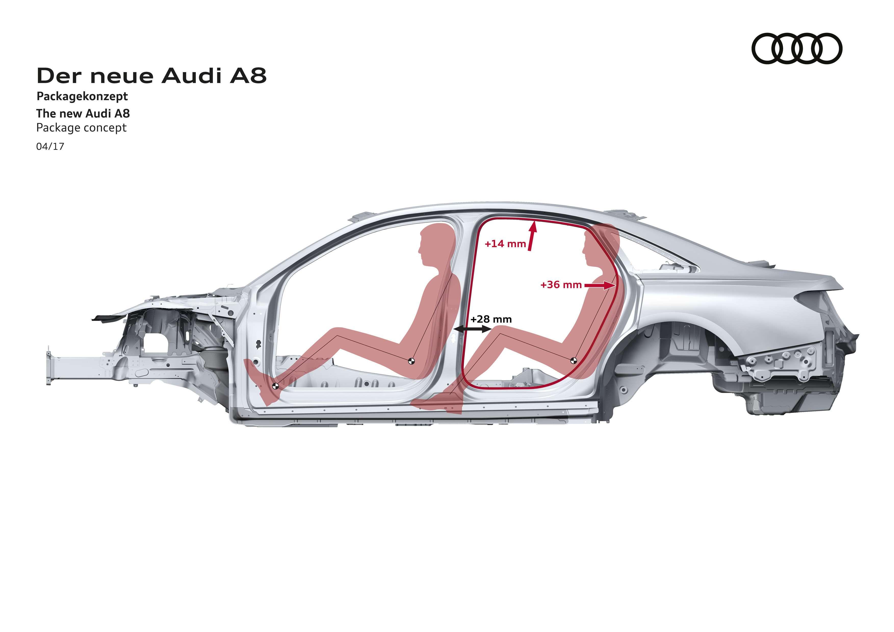 Новый Audi A8: работа надошибками BMW— фото 732823