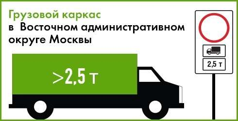 Опубликован список улиц «грузового каркаса» вВАО