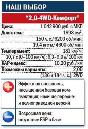 """ХЁНДАЙ-IX35"""