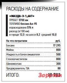 «Мазда-3-Туринг-плюс-1,6», от 678 000 руб.