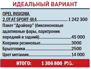"""""""Опель-Инсигния"""""""