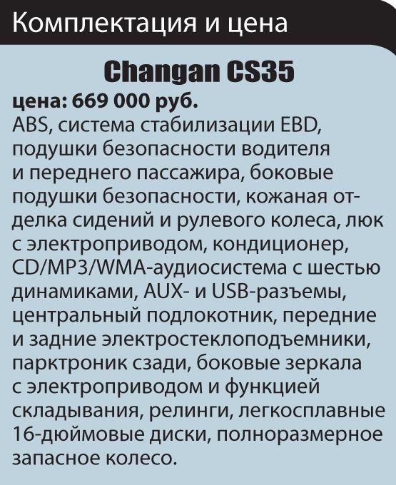 Changan CS35