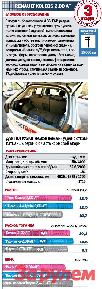 Renault Koleos 2,0D AT